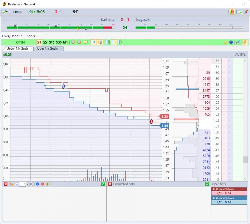 chart2.thumb.png.18b853f2365fc3ac6fe7dd15d509a318.png